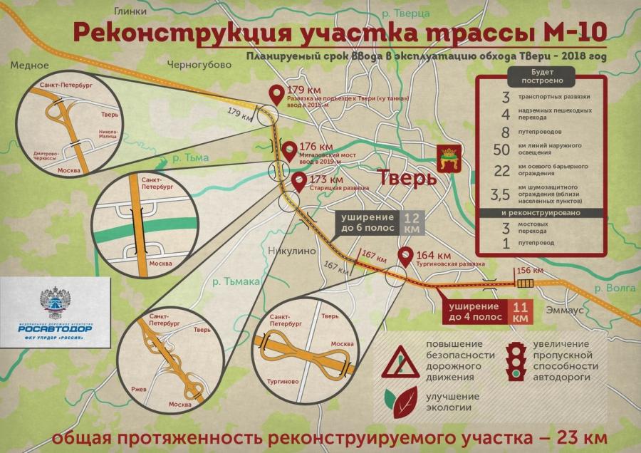 Упрдор «Россия» обнародовало планы по реконструкции трассы М-10 в Твери и окрестностях